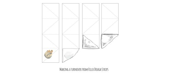 A diagram to show how to fold a Turnover